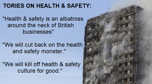 The Grenfell tragedy is a direct result of the Tories' openly declared war on health and safety