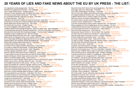 See 20 years of FAKE NEWS about EU by UK press. Vote for your 'favourite' here: