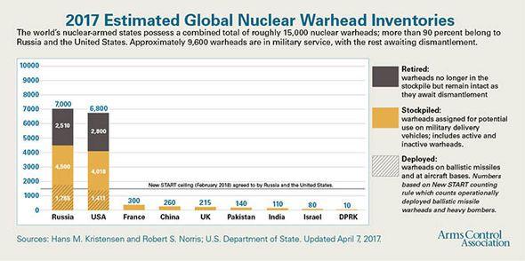Law should forbid U.S. nuclear first strike